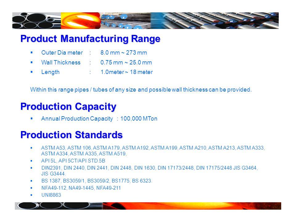 Product Manufacturing Range