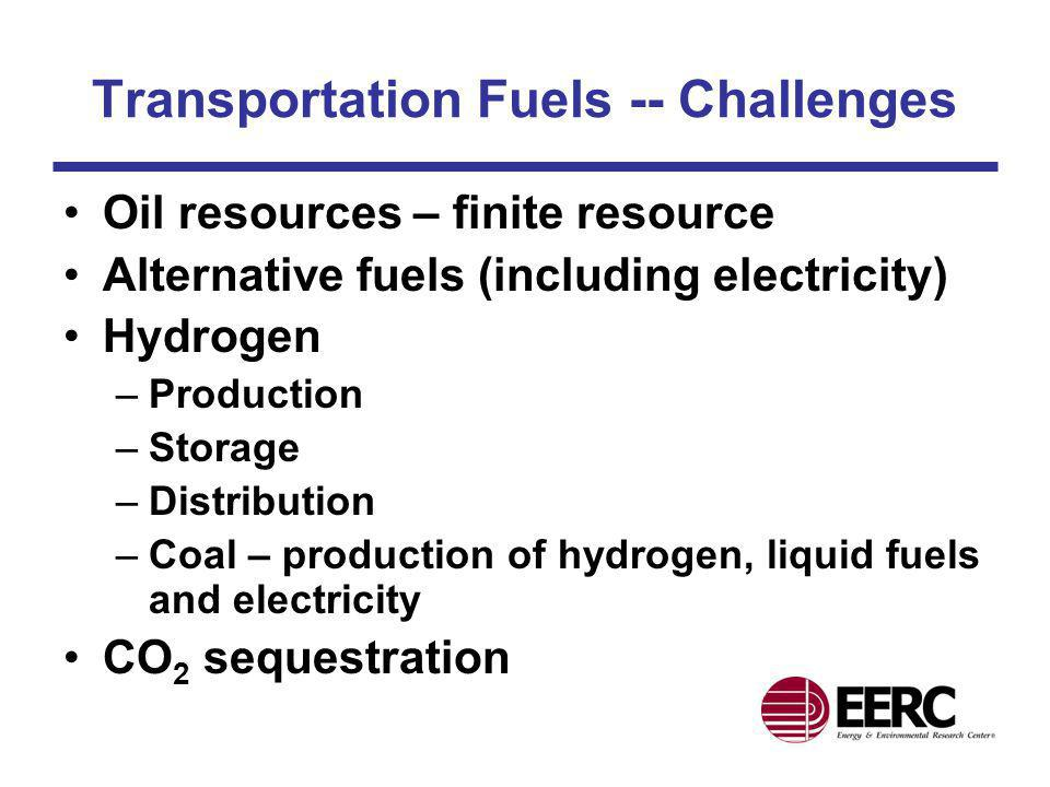 Transportation Fuels -- Challenges