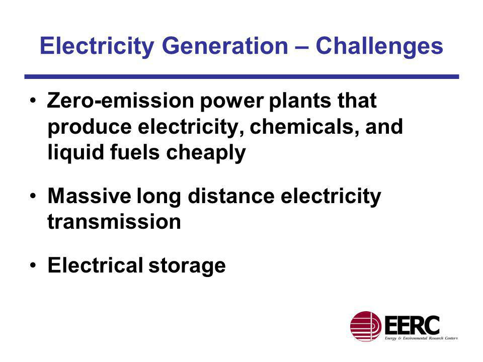 Electricity Generation – Challenges