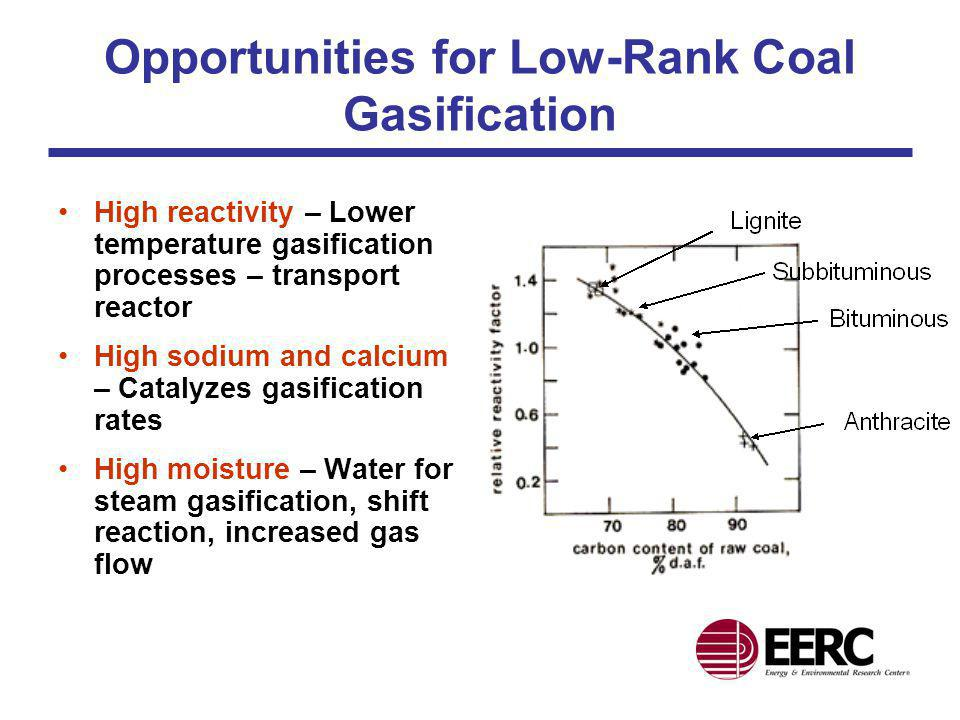Opportunities for Low-Rank Coal Gasification
