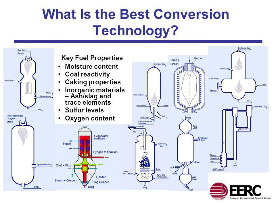 What Is the Best Conversion Technology