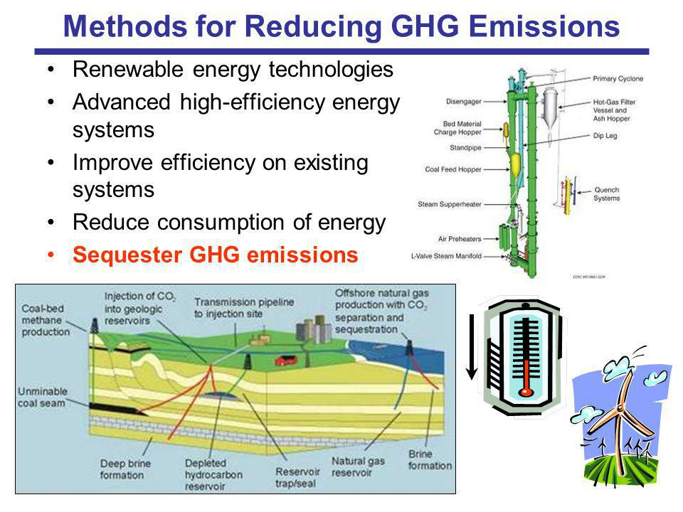 Methods for Reducing GHG Emissions