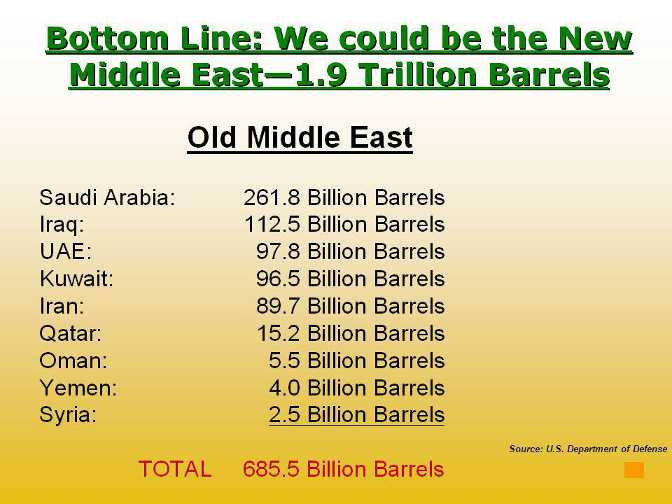 Bottom Line – New Middle East