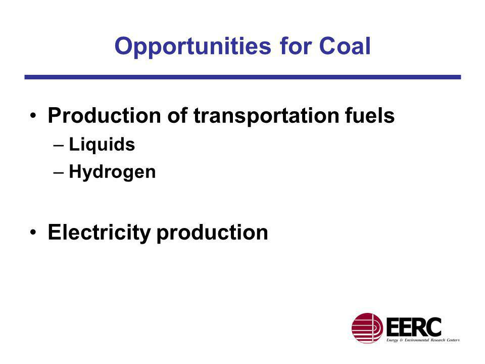 Opportunities for Coal