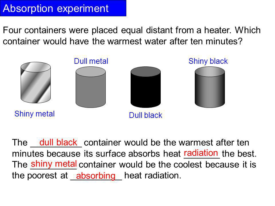 Absorption experiment