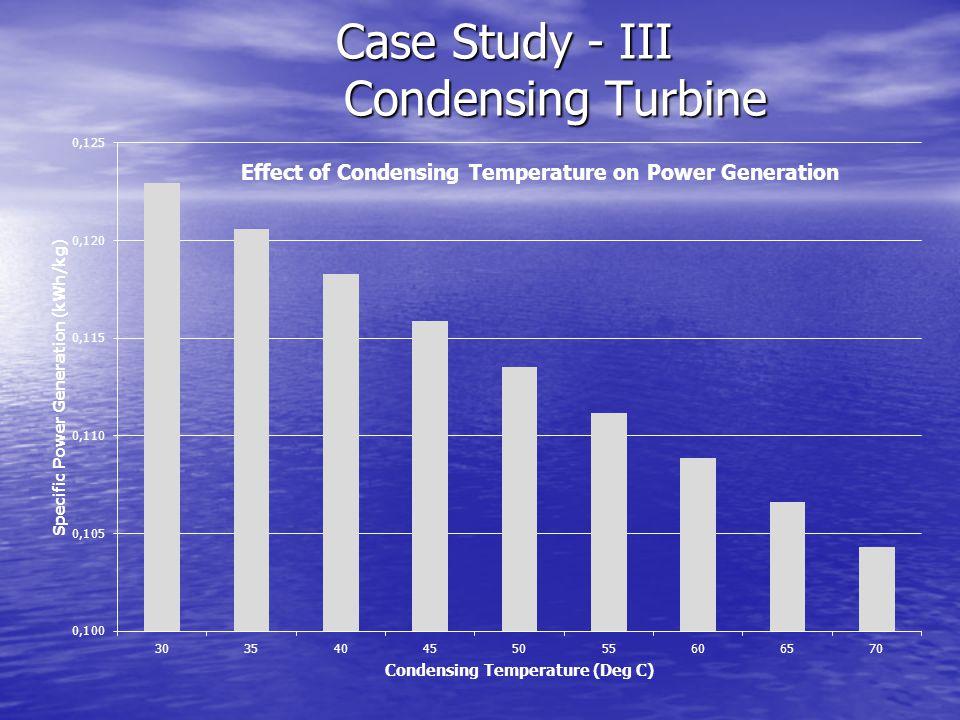 Case Study - III Condensing Turbine