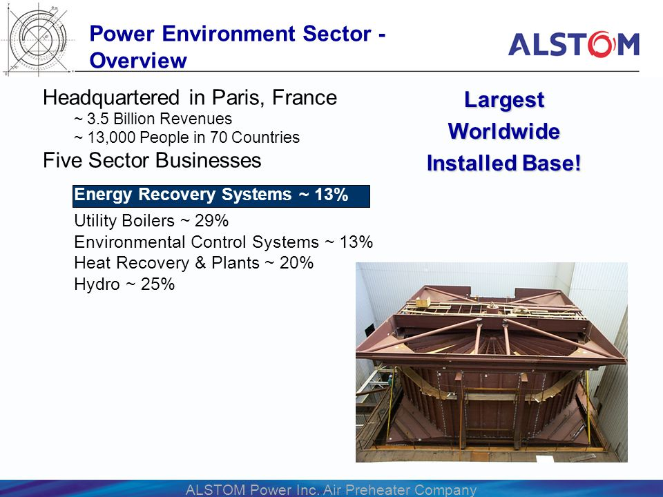 Power Environment Sector - Overview
