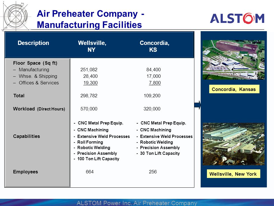 Air Preheater Company - Manufacturing Facilities