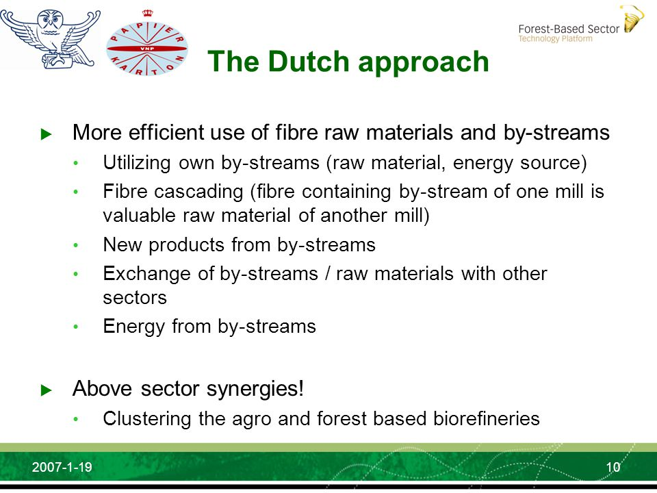 The Dutch approach More efficient use of fibre raw materials and by-streams. Utilizing own by-streams (raw material, energy source)