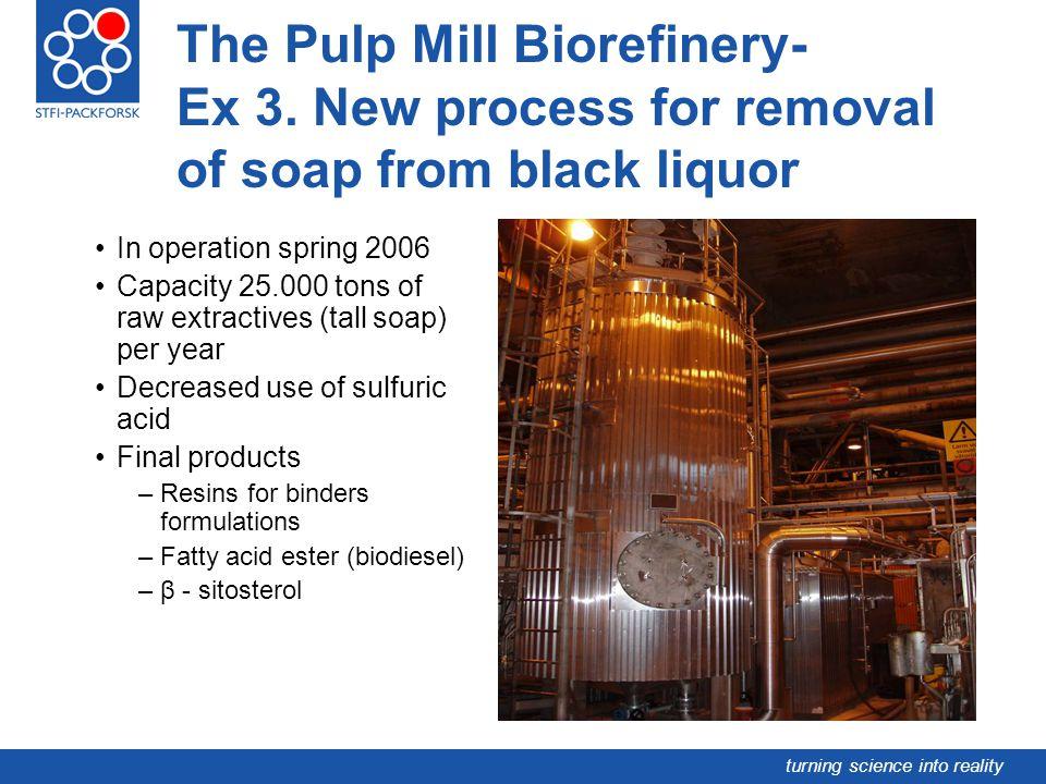 The Pulp Mill Biorefinery- Ex 3