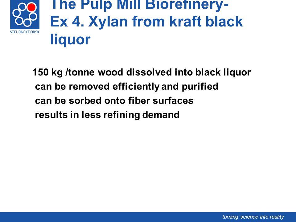 The Pulp Mill Biorefinery- Ex 4. Xylan from kraft black liquor