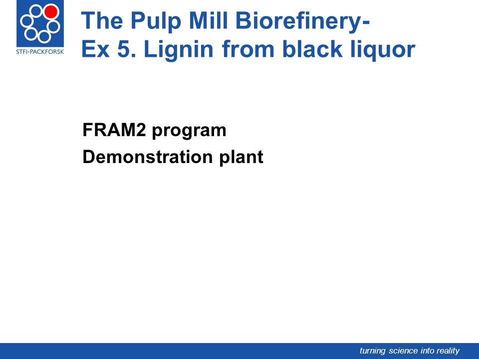 The Pulp Mill Biorefinery- Ex 5. Lignin from black liquor
