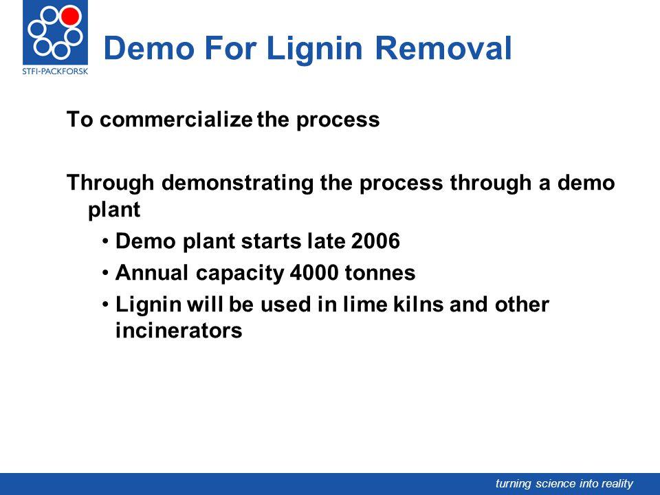 Demo For Lignin Removal