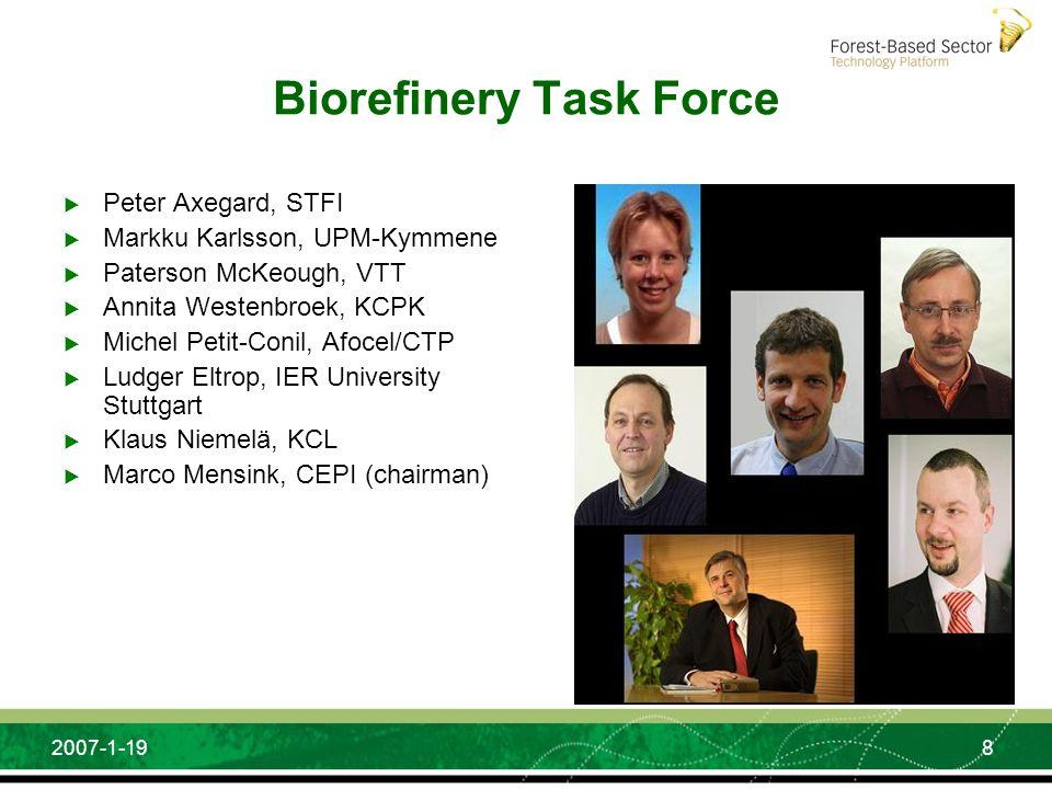 Biorefinery Task Force