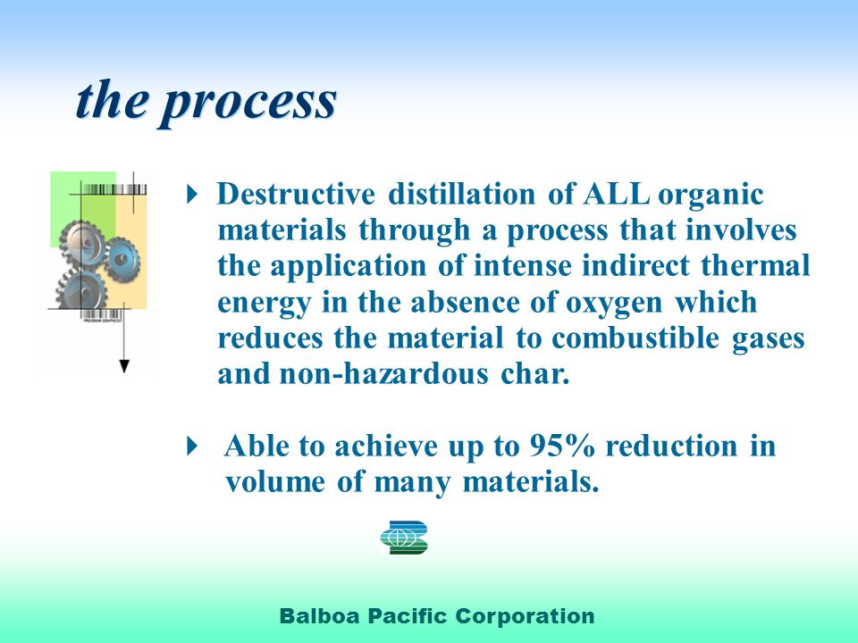 the process Destructive distillation of ALL organic