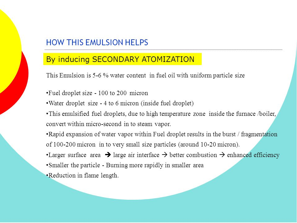 HOW THIS EMULSION HELPS