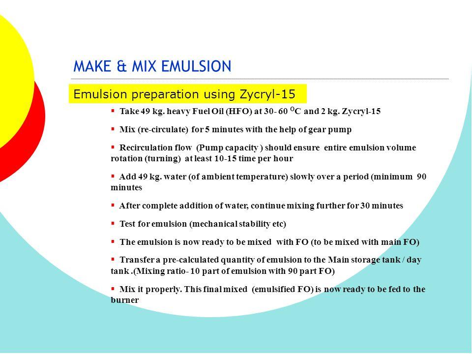 MAKE & MIX EMULSION Emulsion preparation using Zycryl-15