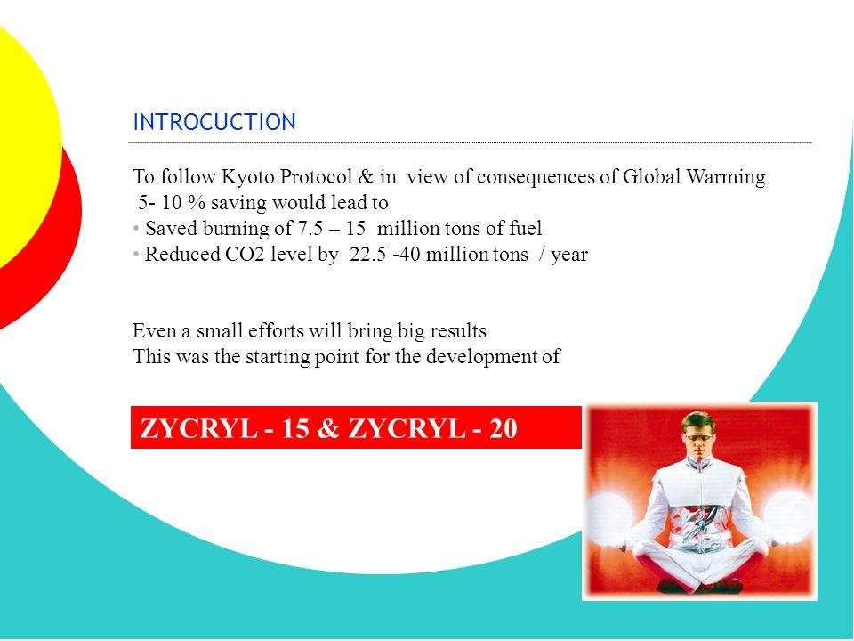 ZYCRYL - 15 & ZYCRYL - 20 INTROCUCTION