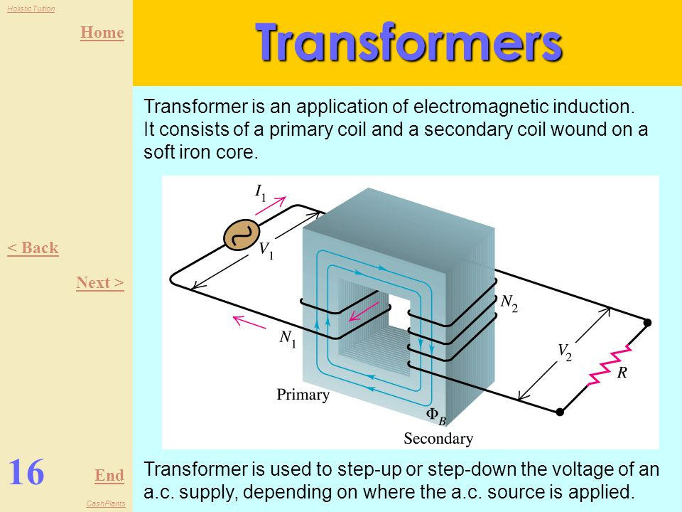 Transformers Transformer is an application of electromagnetic induction.
