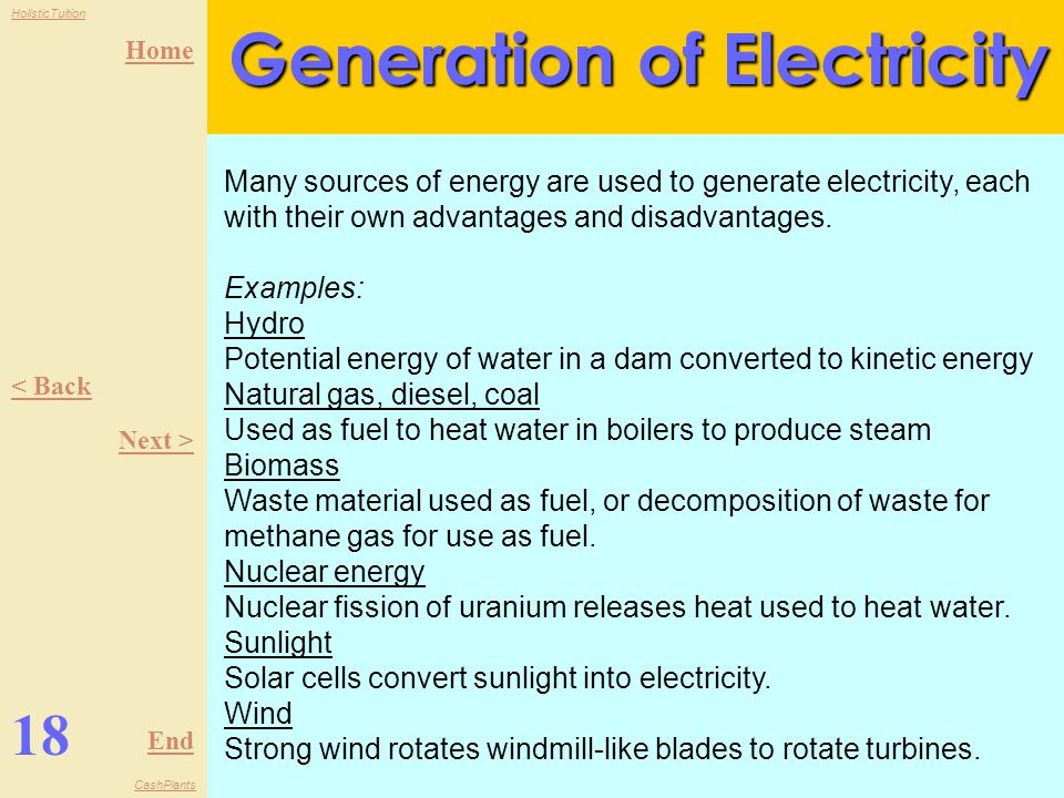 Generation of Electricity