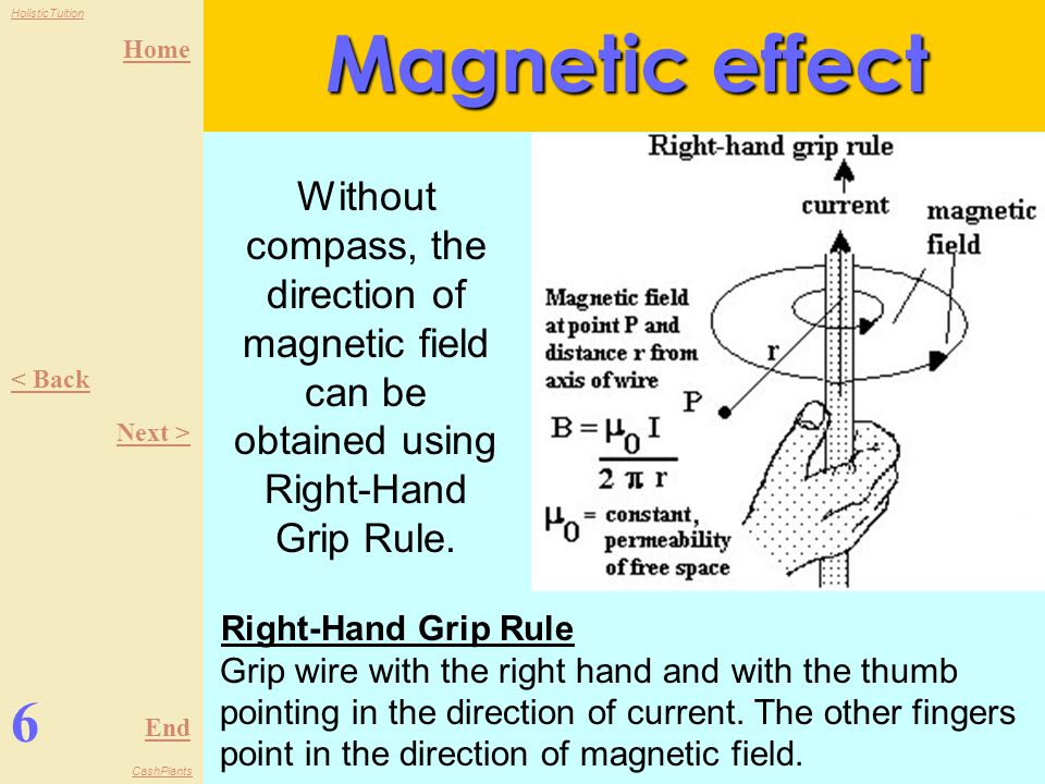 Magnetic effect Without compass, the direction of magnetic field can be obtained using Right-Hand Grip Rule.