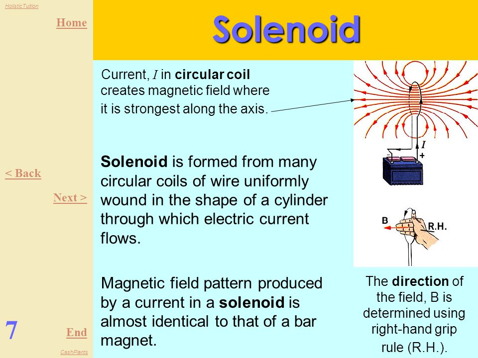 Solenoid Current, I in circular coil creates magnetic field where it is strongest along the axis.