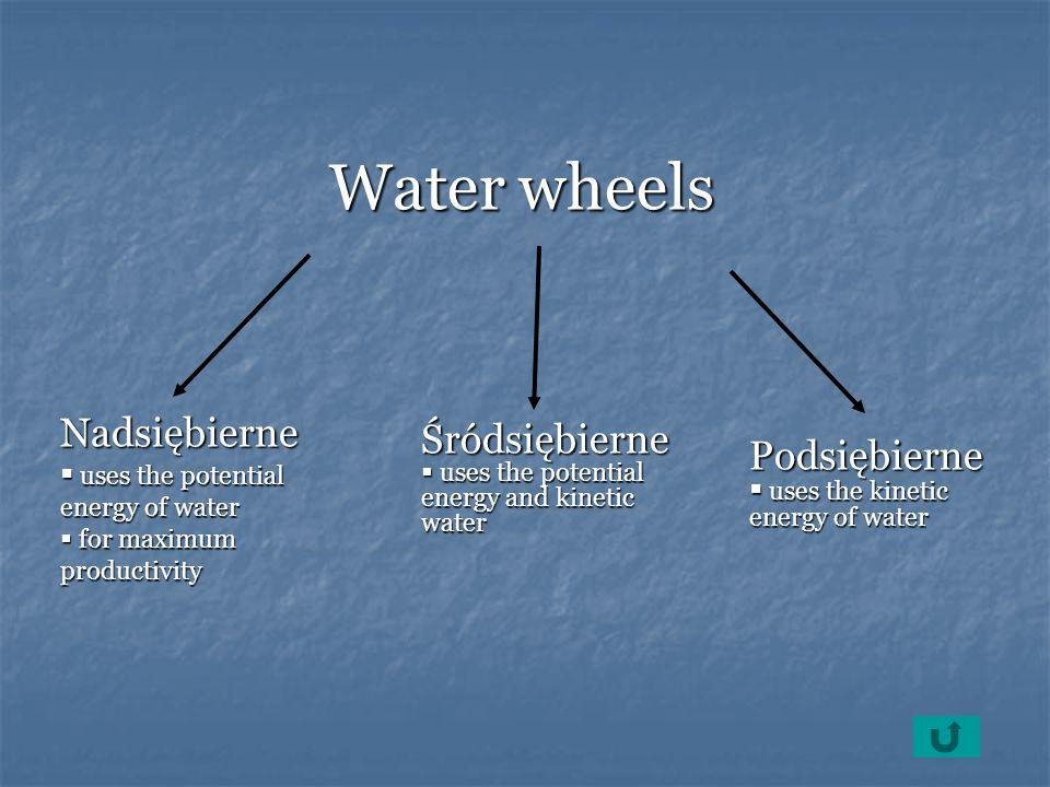 Water wheels Nadsiębierne Śródsiębierne Podsiębierne
