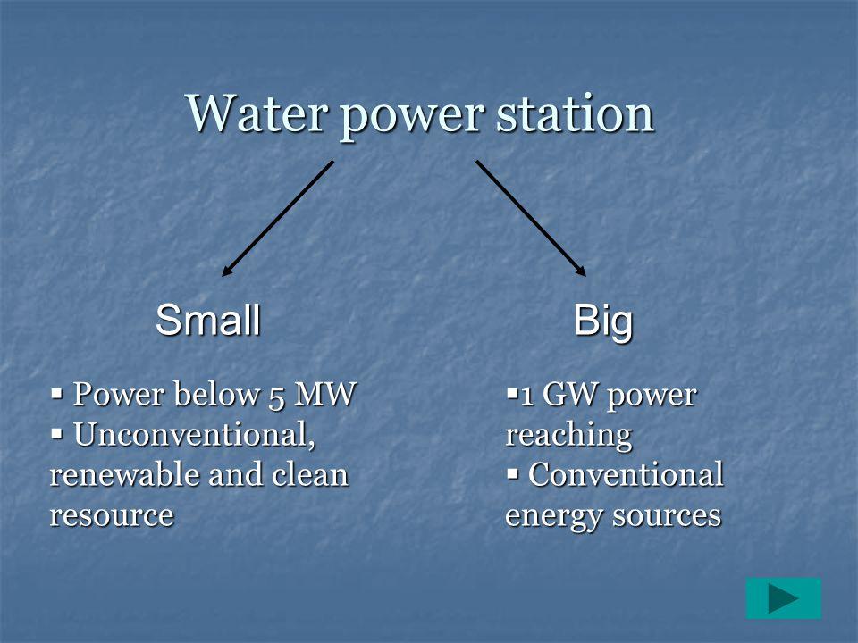 Water power station Small Big Power below 5 MW