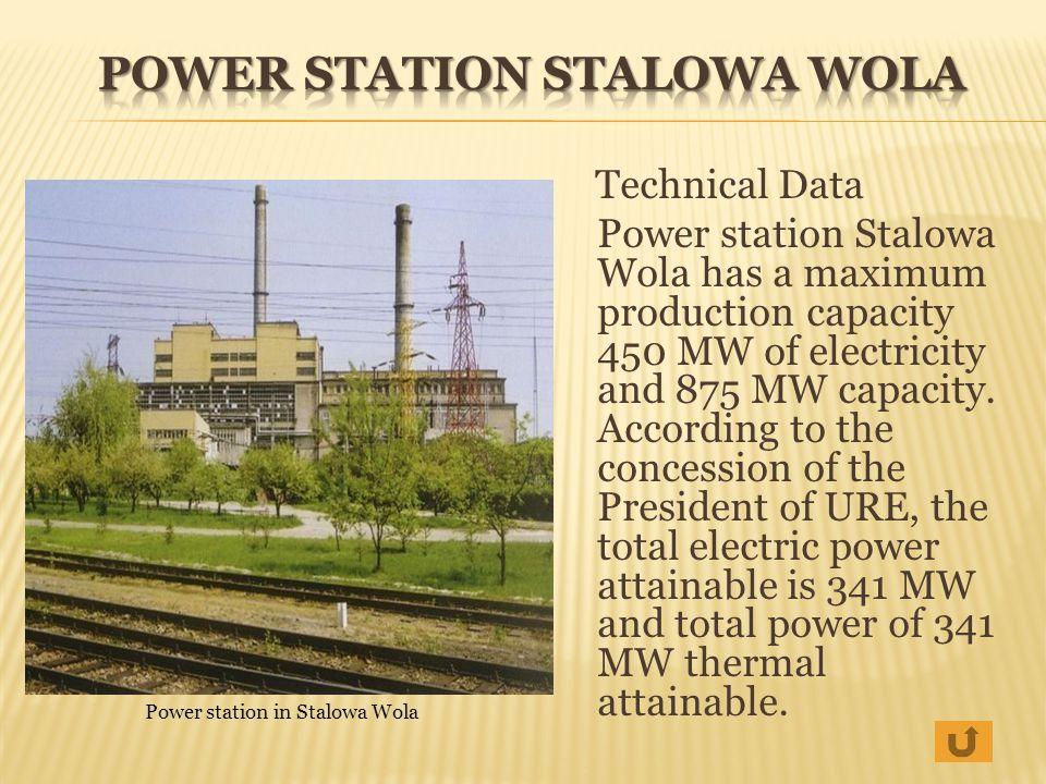 Power station Stalowa Wola