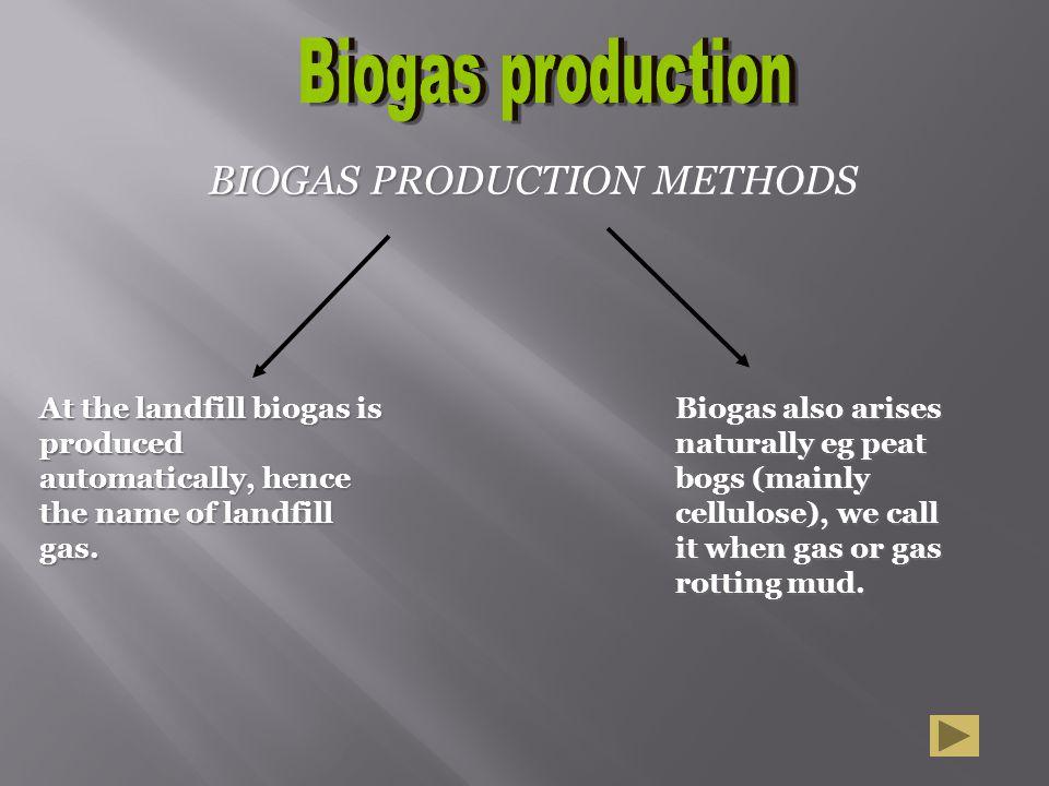 BIOGAS PRODUCTION METHODS