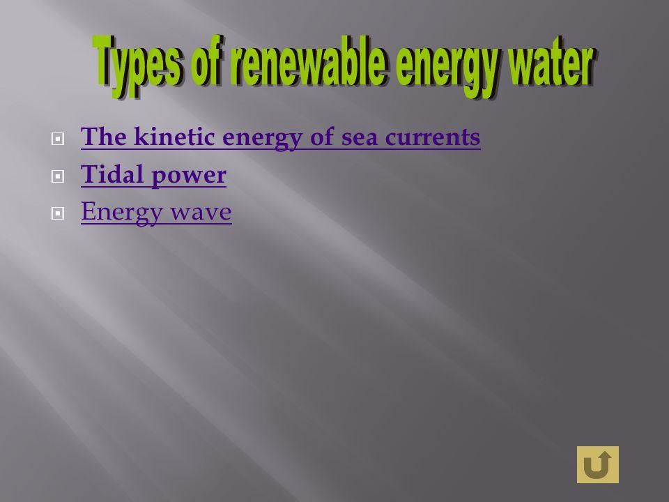 Types of renewable energy water