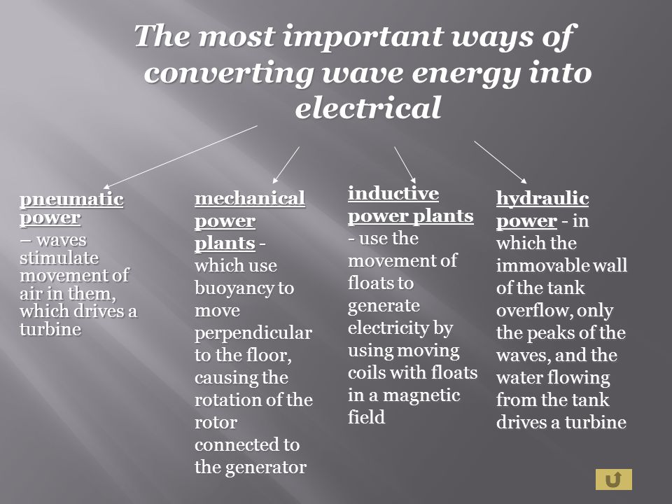The most important ways of converting wave energy into electrical