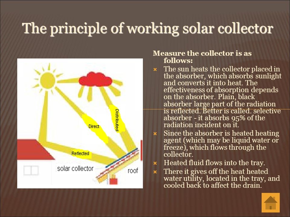 The principle of working solar collector