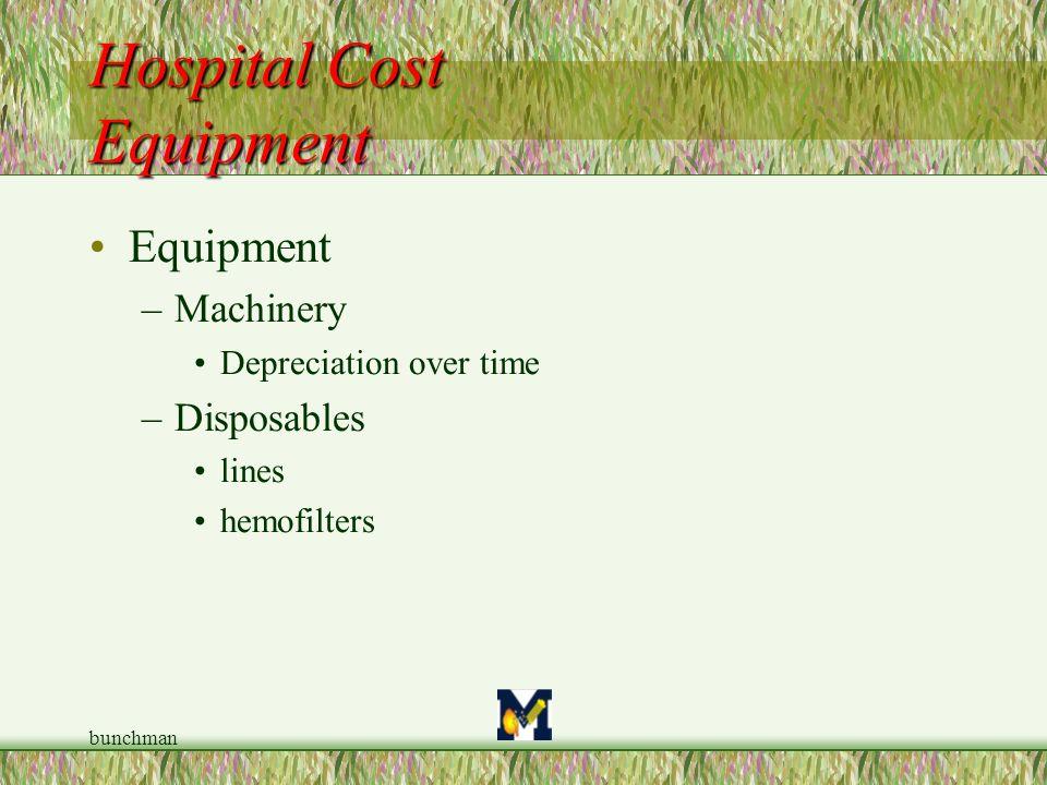 Hospital Cost Equipment