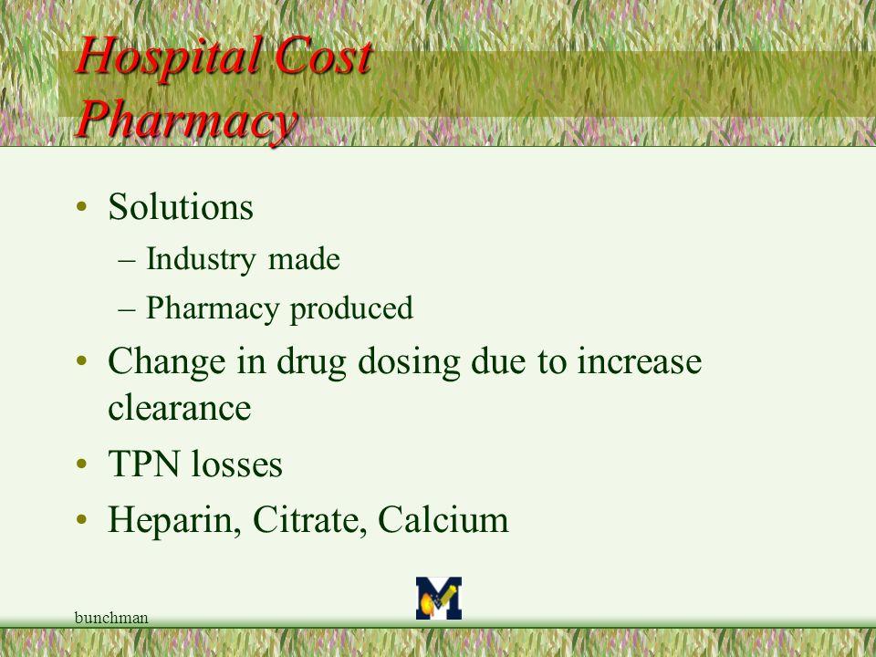 Hospital Cost Pharmacy
