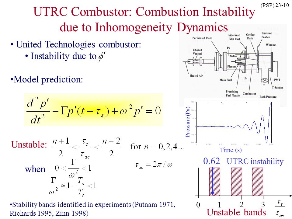 UTRC Combustor: Combustion Instability due to Inhomogeneity Dynamics