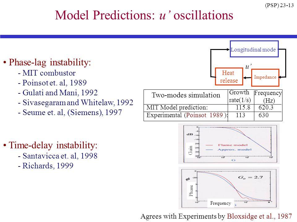 Model Predictions: u' oscillations