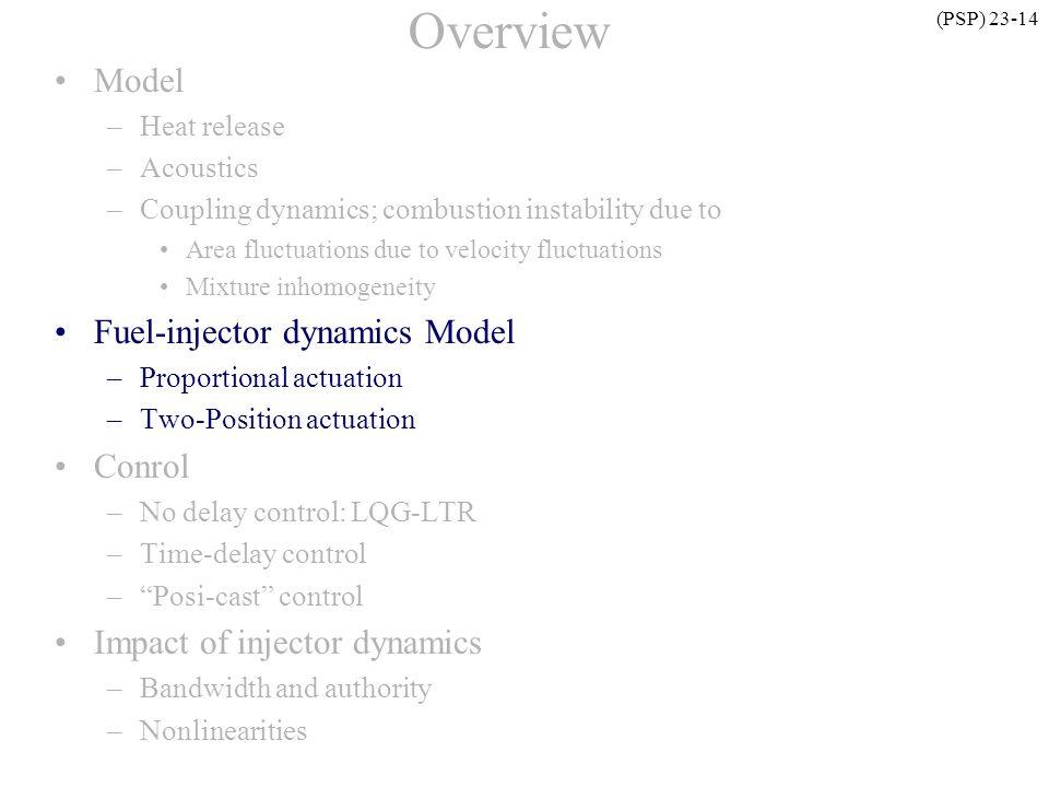 Overview Model Fuel-injector dynamics Model Conrol
