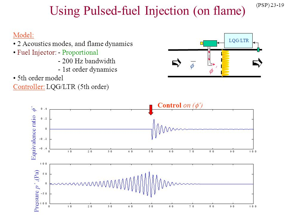 Using Pulsed-fuel Injection (on flame)