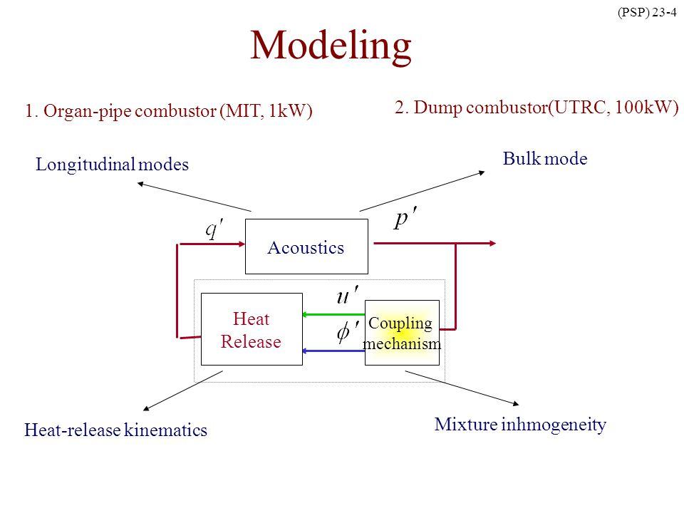 Modeling 1. Organ-pipe combustor (MIT, 1kW) 2. Dump combustor