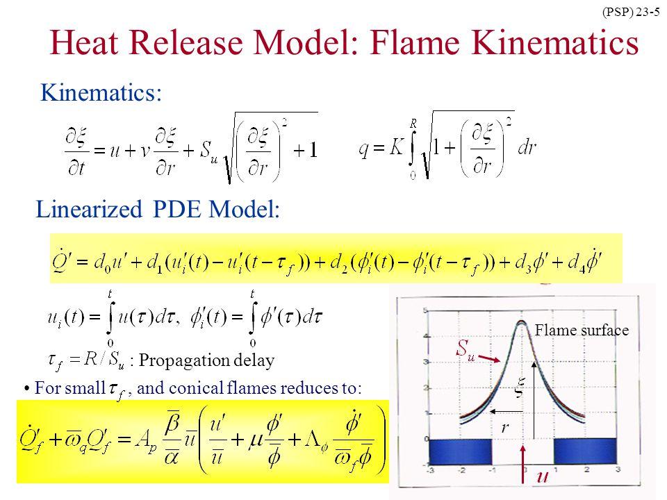 Heat Release Model: Flame Kinematics