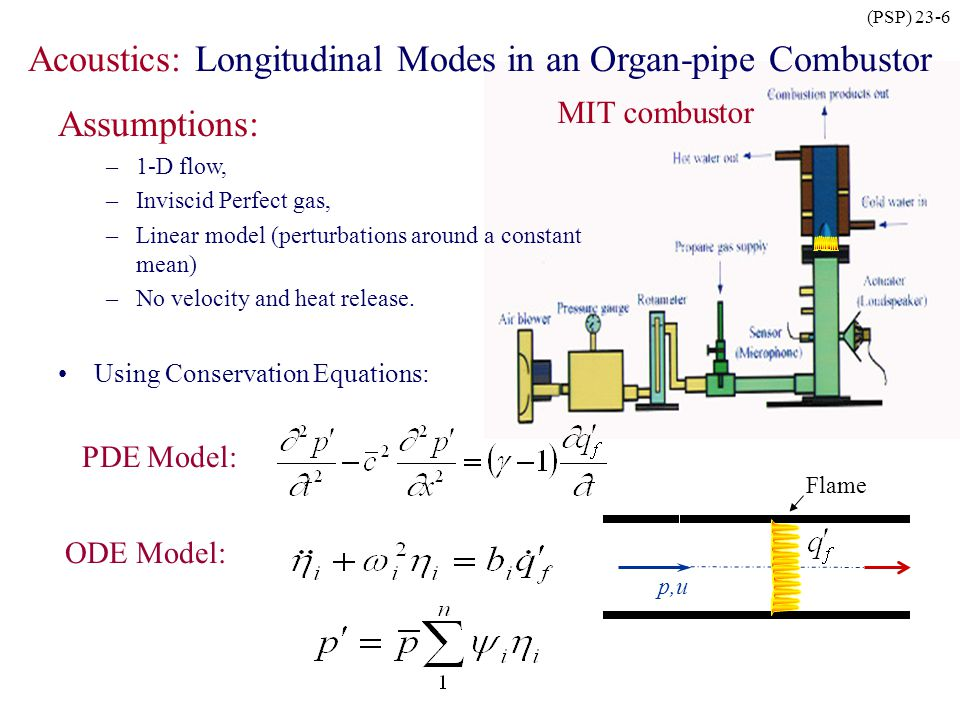 Acoustics: Longitudinal Modes in an Organ-pipe Combustor