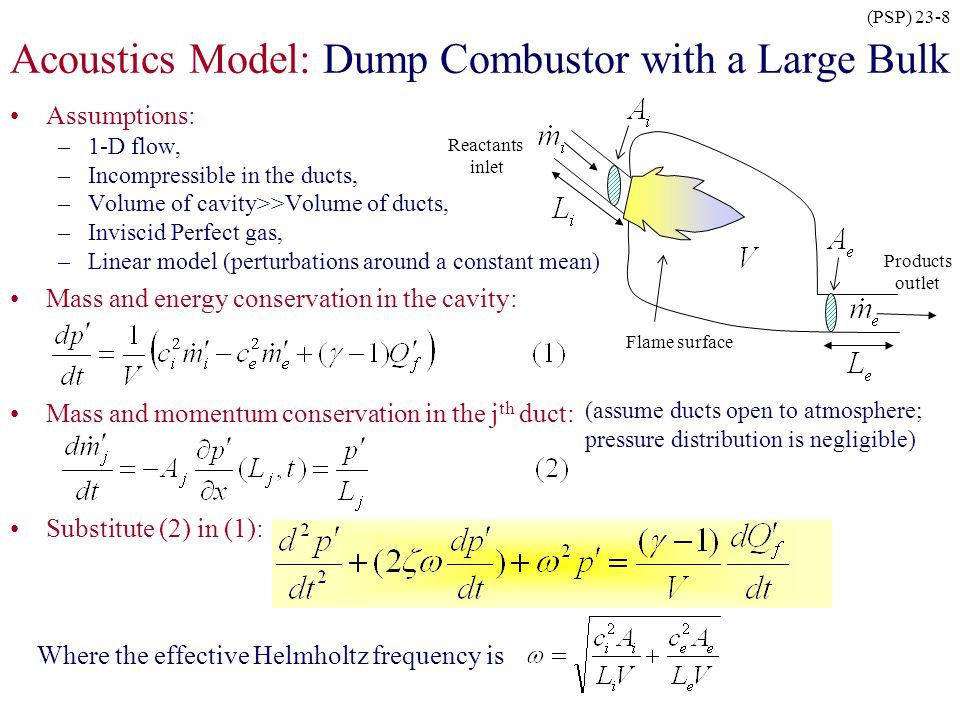 Acoustics Model: Dump Combustor with a Large Bulk