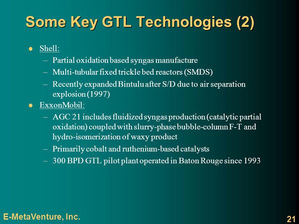 Some Key GTL Technologies (2)