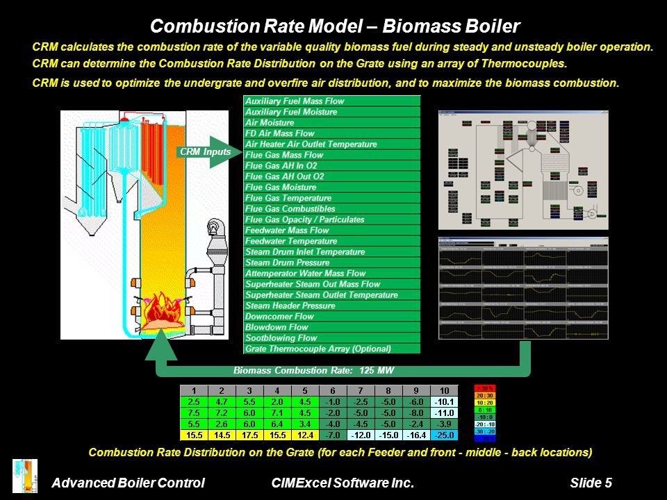 Combustion Rate Model – Biomass Boiler