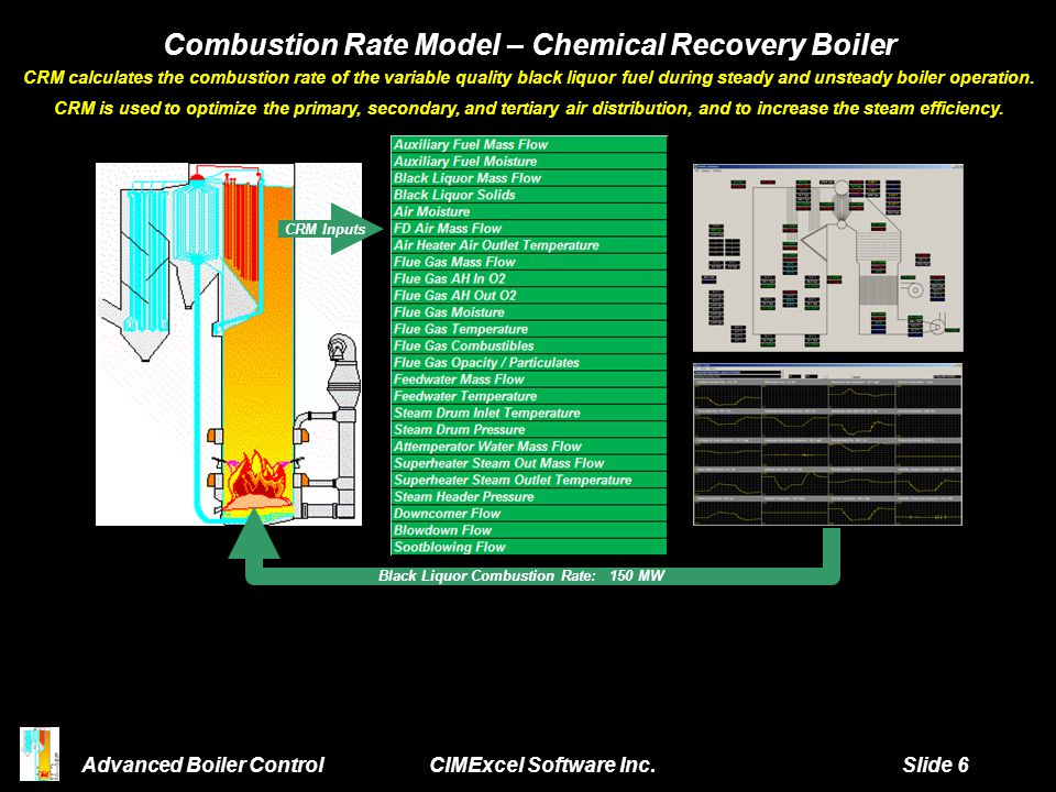 Combustion Rate Model – Chemical Recovery Boiler