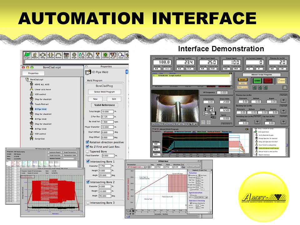 Interface Demonstration