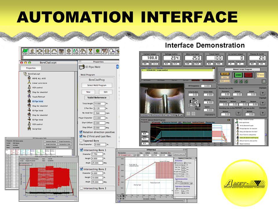 Interface Demonstration
