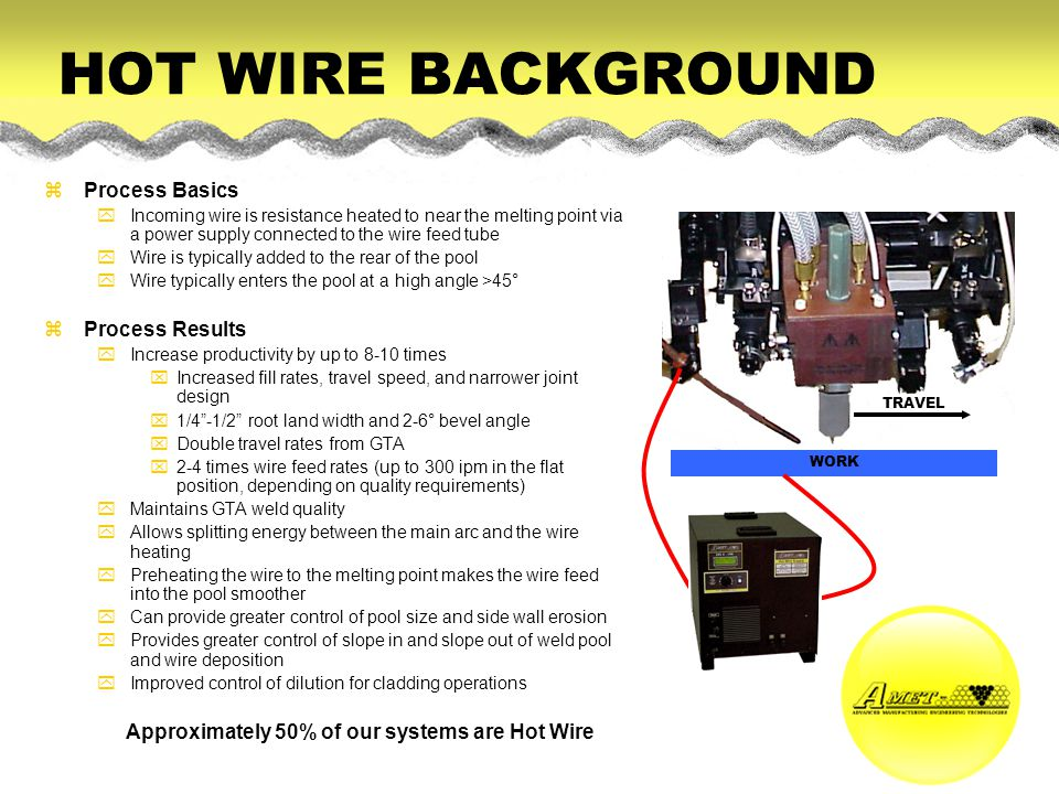 Approximately 50% of our systems are Hot Wire