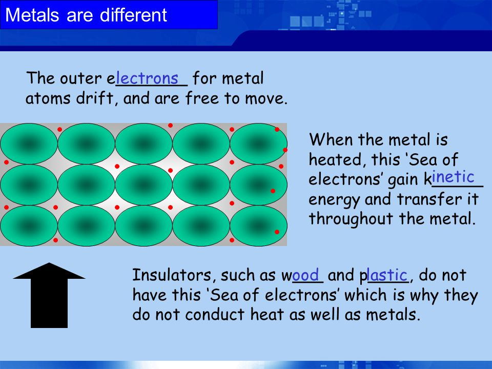 Metals are different The outer e_______ for metal atoms drift, and are free to move. lectrons.